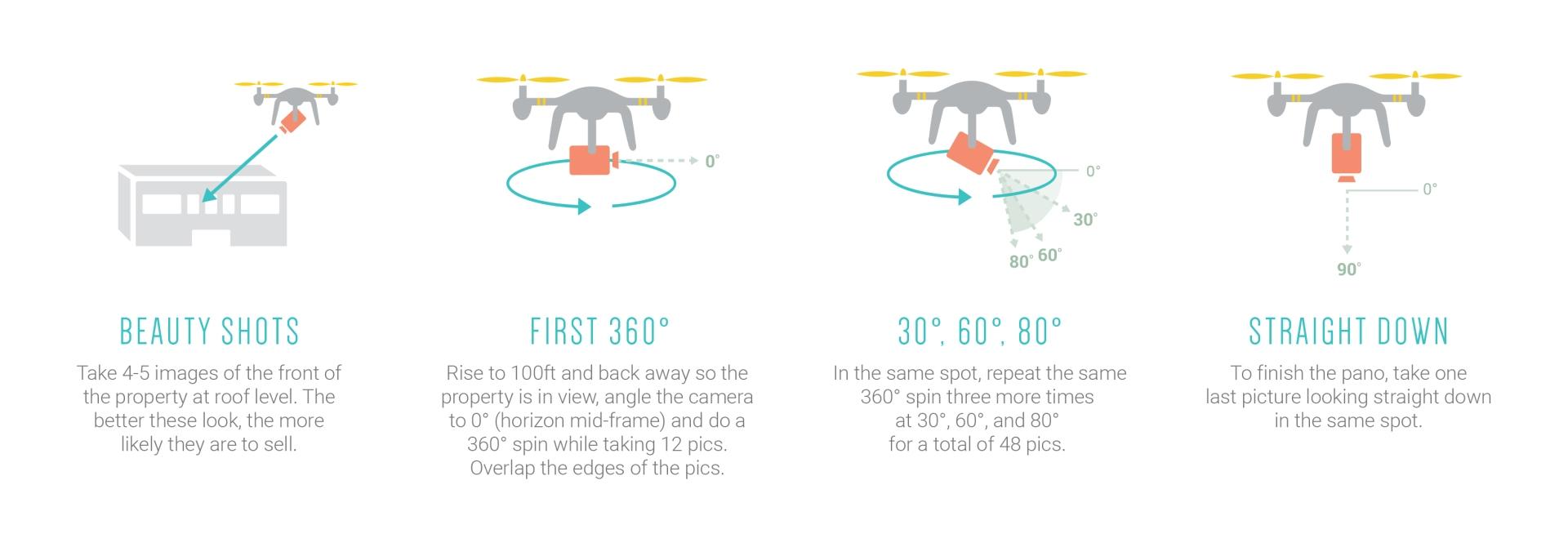 DroneBase Pano visual guide
