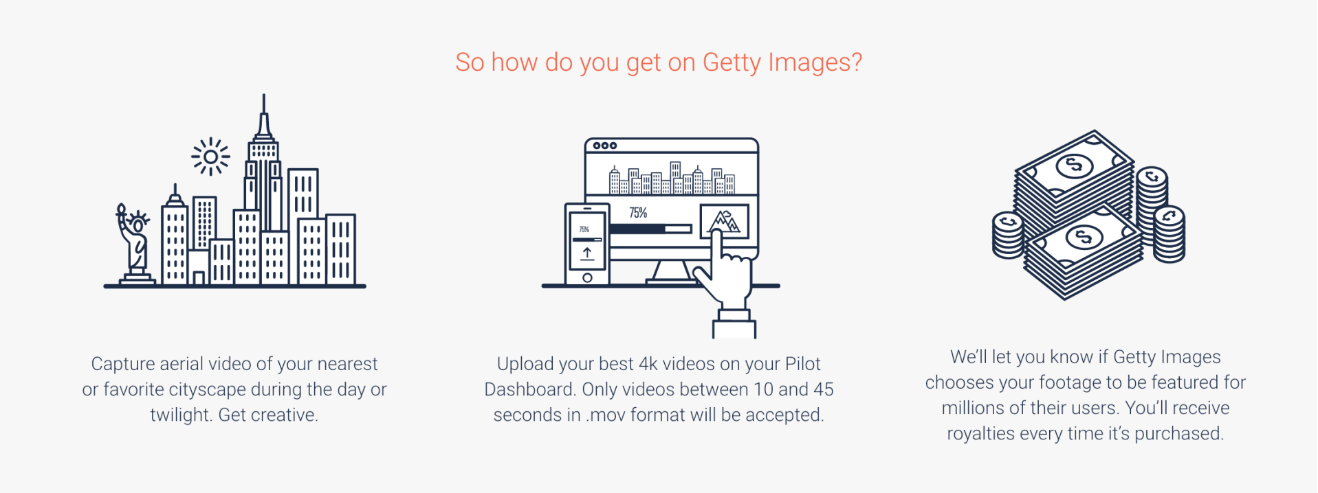 Getty_infographic_steps_option2@2x.png